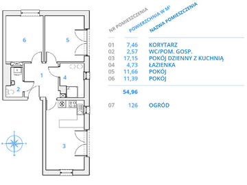 Darmowe ogłoszenia sprzedaży mieszkania
